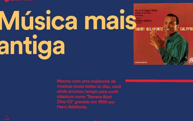 A música mais antiga da sua playlist