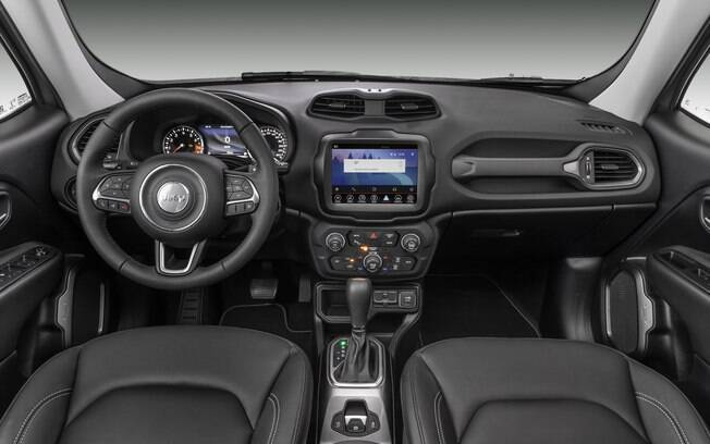 Painel do Jeep Renegade